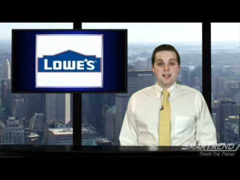 SmarTrend Market Close Wrap-Up -- November 14, 2011