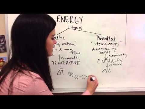 Chemistry: Types of Energy