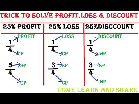 TRICK TO SOLVE PROFIT, LOSS & DISCOUNT