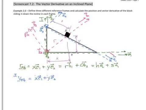 Particle Dynamics Screencast 7.2 – The Vector Derivative on an Inclined Plane
