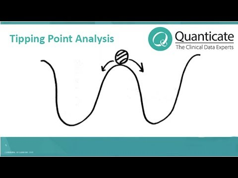 Tipping Point Analysis In Multiple Imputation For Binary Missing Data