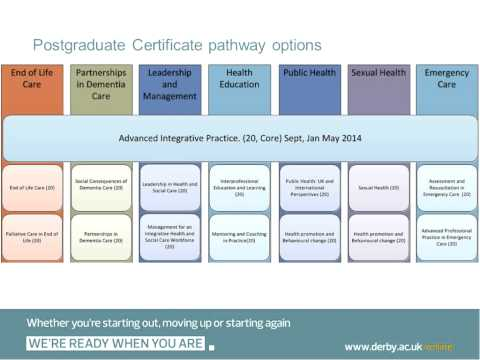 Introduction to Health and Social Care online courses at UDOL