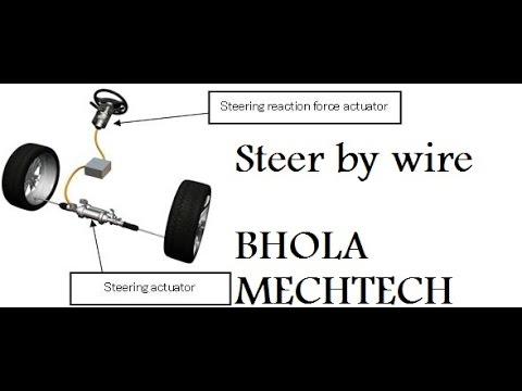 Steer By Wire Technology Explained