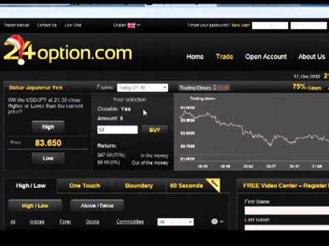 All Binary Options Scams!!!