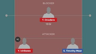 Japan Vs Canada Volleyball Match   Jap Vs Can   Volleyball World Cup   Dream Team With All Analysis