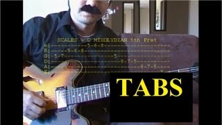 BLUE MONK Guitar Lesson TAB Easy Guitar - Blue Monk Guitar Tab