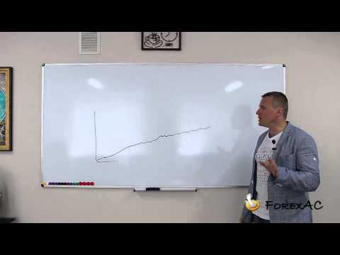 Как зарабатывать на рынке форекс без вложений