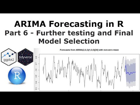 Arima Forecast Python Documentation