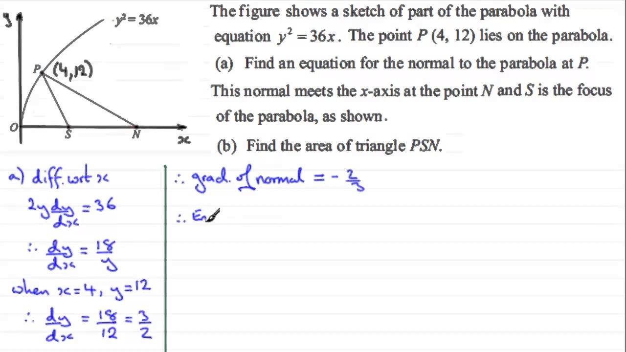 Parabola : FP1 Edexcel January 2013 Q9 : ExamSolutions