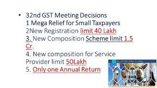 40 lakh limit for Registration: Mega Relief GST 32 meeting