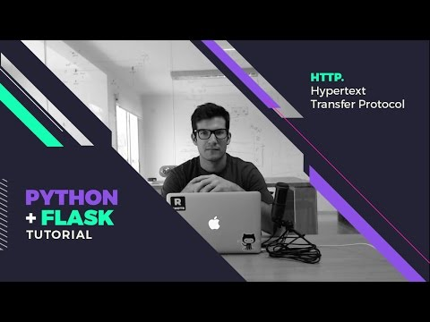 Introduction to HTTP - Hypertext Transfer Protocol