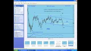 My Forex  Magic Wave.How to Learn and Trade the Forex Market. By G. Samdani