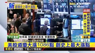 最新》美股道瓊大漲1086點 創史上最大漲點