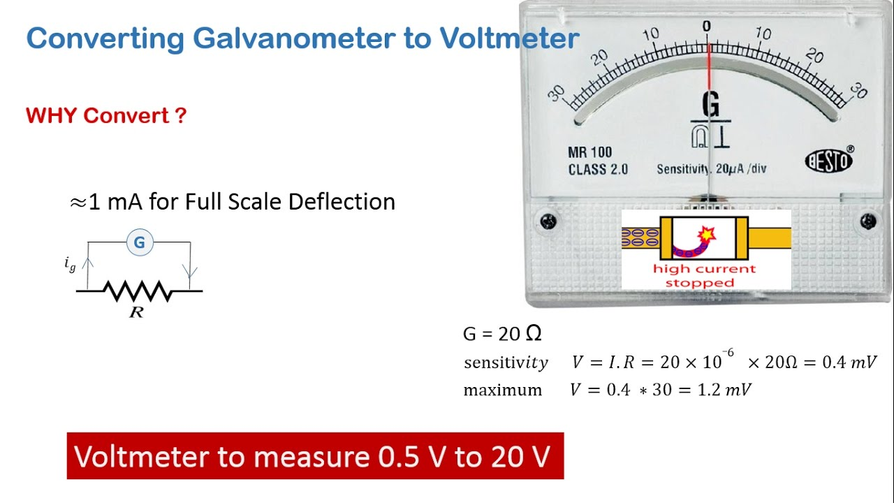 hight resolution of galvanometer to voltmeter