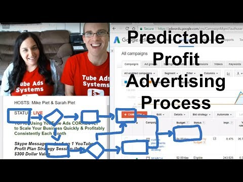 TIME TAG TV - How To Scale Your Bussines Profitably With