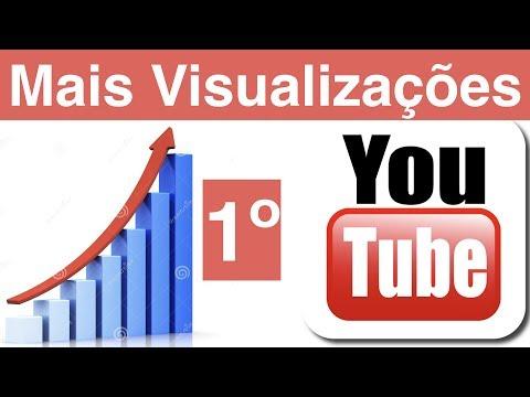 Como Aumentar muito as Visualizações dos seus vídeos e ficar em primeiro nas buscas do Youtube!