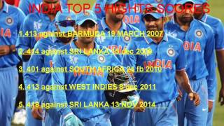 champion trophy. INDIA score 400+ runs in ODI.