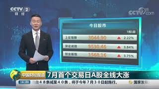 [中国财经报道]7月首个交易日A股全线大涨| CCTV财经