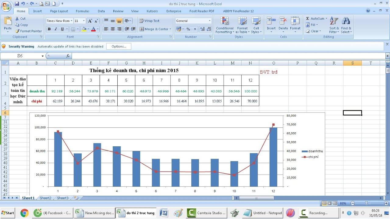 Cách vẽ biểu đồ kết hợp đường và cột trong excel (Combination Bar and Line Chart in Excel)