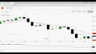 MCX Crude Oil Intraday Trading Strategy Part - 5 In Hindi