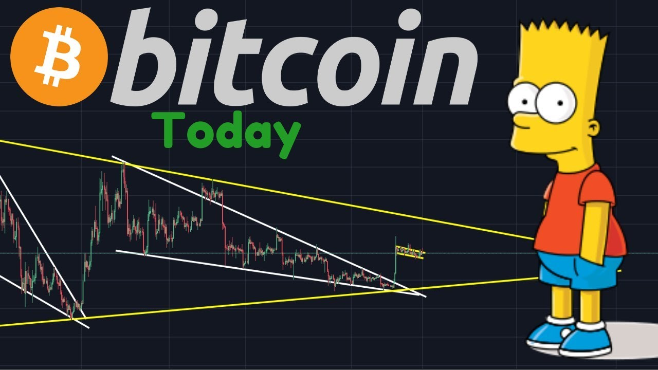 Bitcoin Move Incoming SOON! | Have We Seen The Bottom?