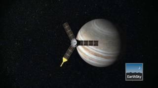 Misión al Planeta Júpiter (Juno Mission)