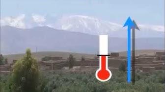 climat mediterranéen