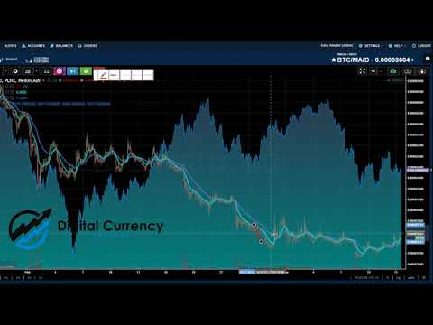 March 13 Bitcoin Up, Trading the 123 pattern with risk control rules