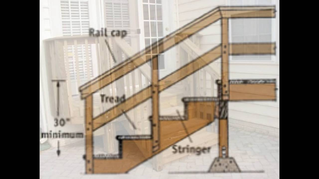 wooden outdoor stairs - YouTube