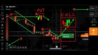 how to analisye candlesitic chart 15 second | 100% acurate | binary option strategy
