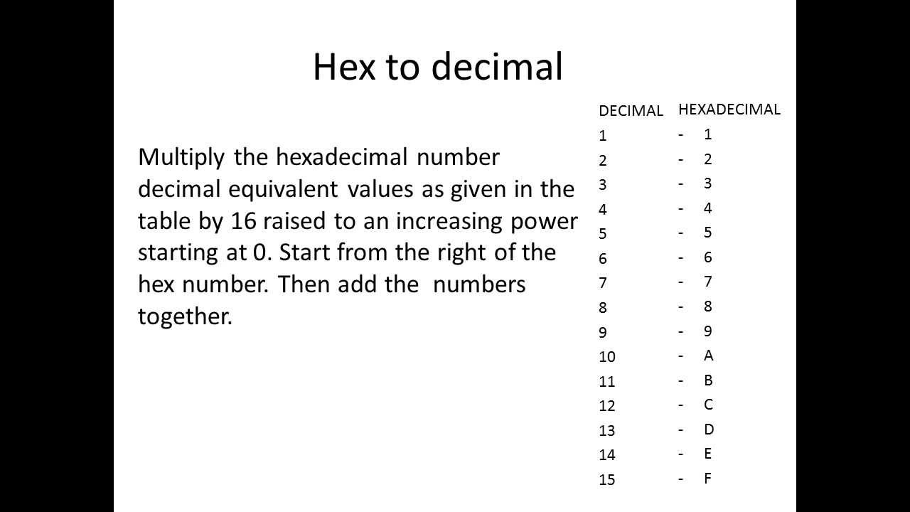 How to convert Hex to Decimal Manually - YouTube