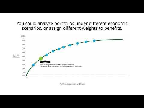 Capital Allocation:  Intro to Risk Adjusted Portfolio Optimization