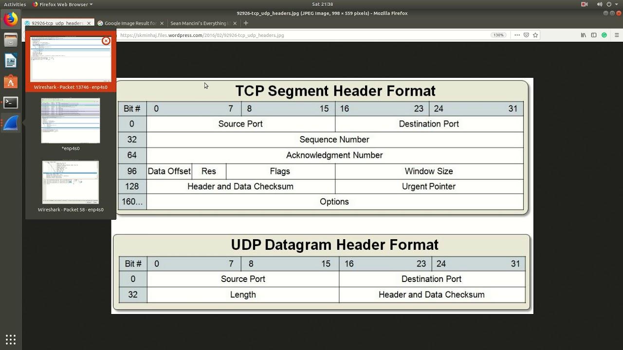 TCP VS UDP Indepth