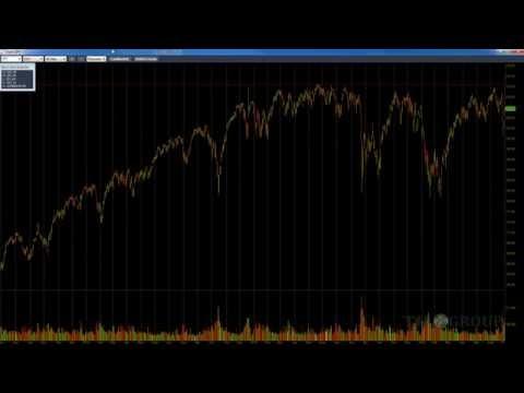 Трейдер Али Баев. Влияние новостей на фондовый рынок