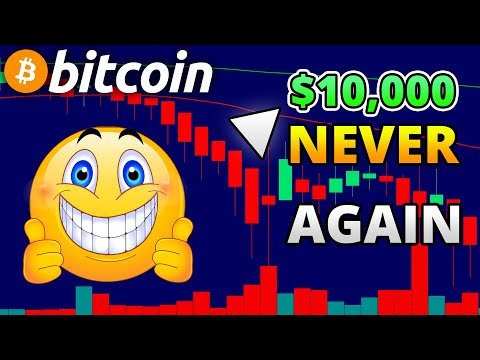 Daily Crypto Technical Analysis: $10,000 Bitcoin NEVER Again? // Bitcoin & Ethereum Price Prediction