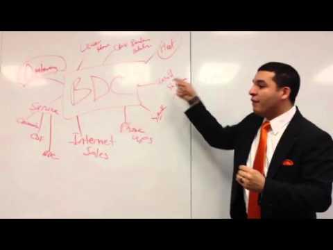 Why Car Dealerships' BDCs FAIL – Automotive Internet Sales – Car Sales – Training
