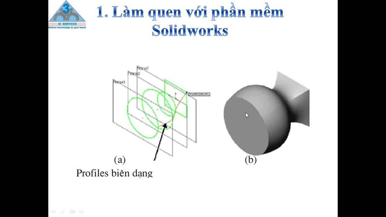 Các lệnh cơ bản trong Solidworks