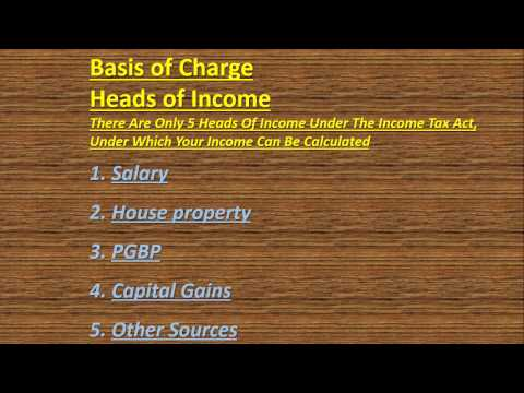 How to calculate income under the Heads of income | Income tax computation under heads of income