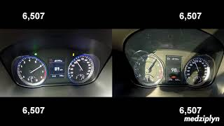 Hyundai Kona 1.6 T-GDi vs Hyundai Kona 1.0 T-GDi  Acceleration 0-160km/h comparison