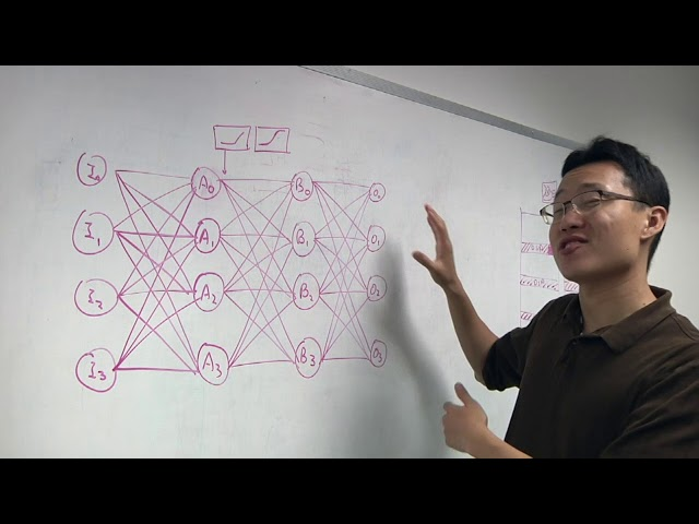 AI, ML Chip Choices