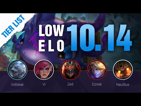 LOW ELO LoL Tier List Patch 10.14 by Mobalytics - League of Legends Season 10