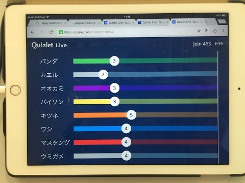 Quizlet Live: The Classroom Game Now Taking the World by Storm