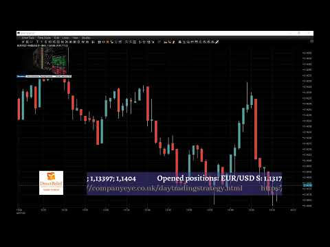 live-forex-and-bitcoin-trading- -london-trading-session-–-profit-guidance