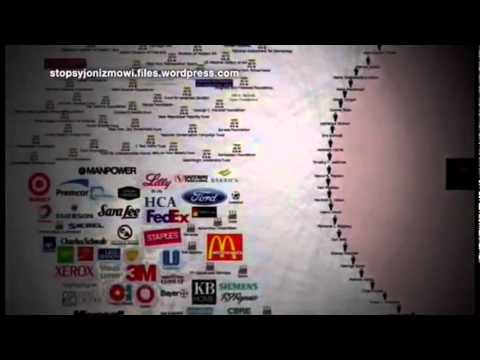 Bilderberg Connected to Everything in the World