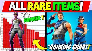 'NOUVEAU' ALL FORTNITE RARE SKINS RANKED FROM DATE OF RELEASE! (Insane Chart / Graphique) Magasin d'objets les plus rares