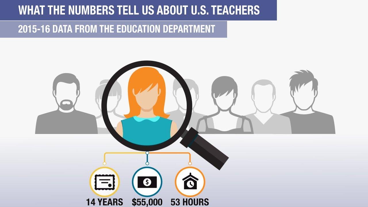 How Parents Widenor Shrinkacademic Gaps >> U S Education In 2017 In 10 Charts Education Week