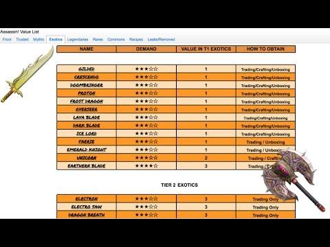 ROBLOX Assassin! Value List 2017 [READ THE DESCRIPTION]