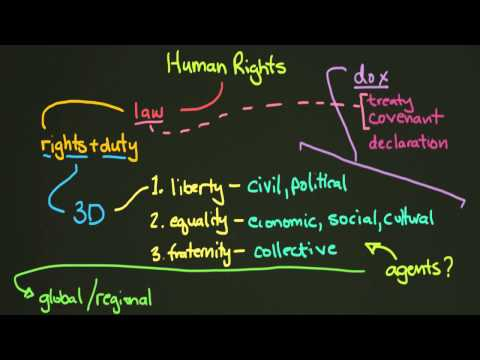 Human Rights: Now What?