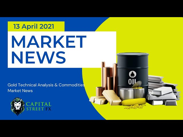 [GOLD Price] Technical Analysis & Commodities Market News - April 13, 2021 | Capital Street FX
