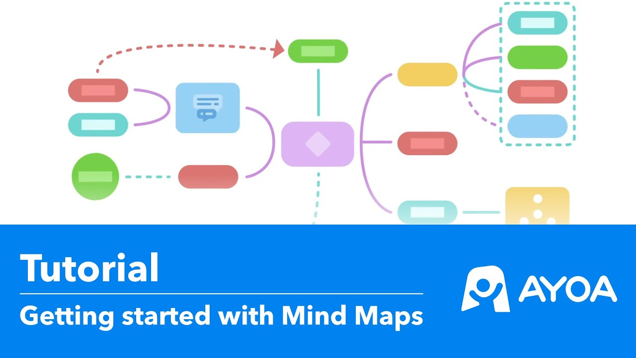 AYOA - iMindMap is now part of Ayoa  Discover the evolution